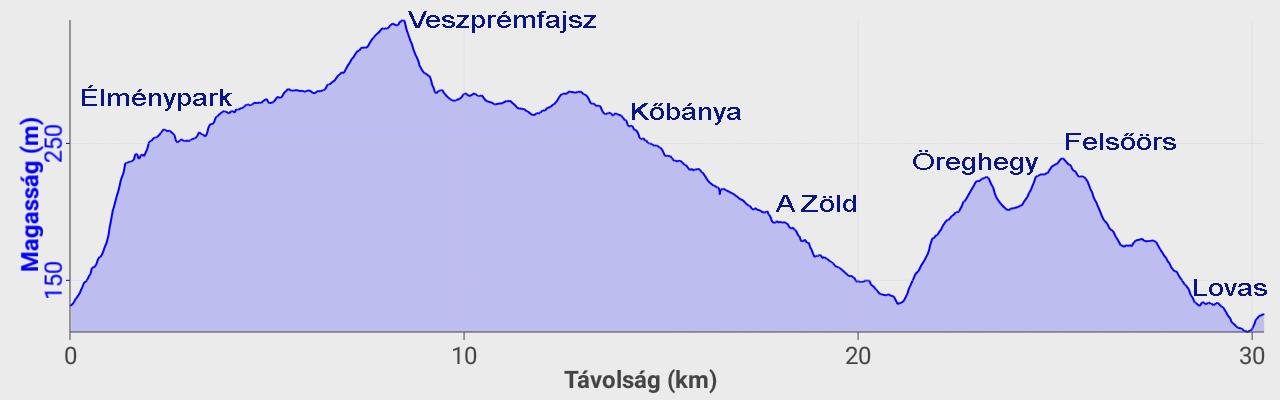 nosztori-fajsz-szentkiraly-almadi-felsoors-p