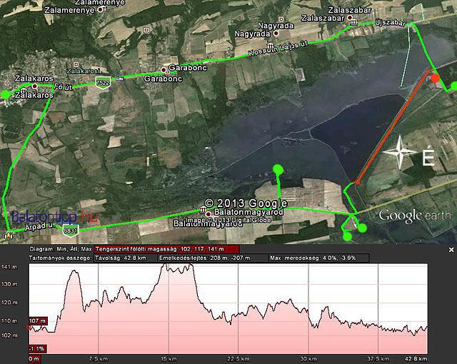 balaton biciklikörút térkép Kis balatoni bicikliút   kerékpárral Matula bácsi földjén  balaton biciklikörút térkép